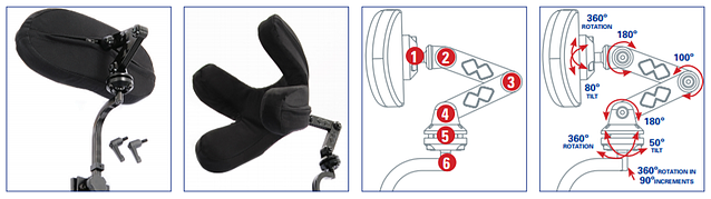 Invacare Matrx Elan Headrest Wins HME Business New Product Award
